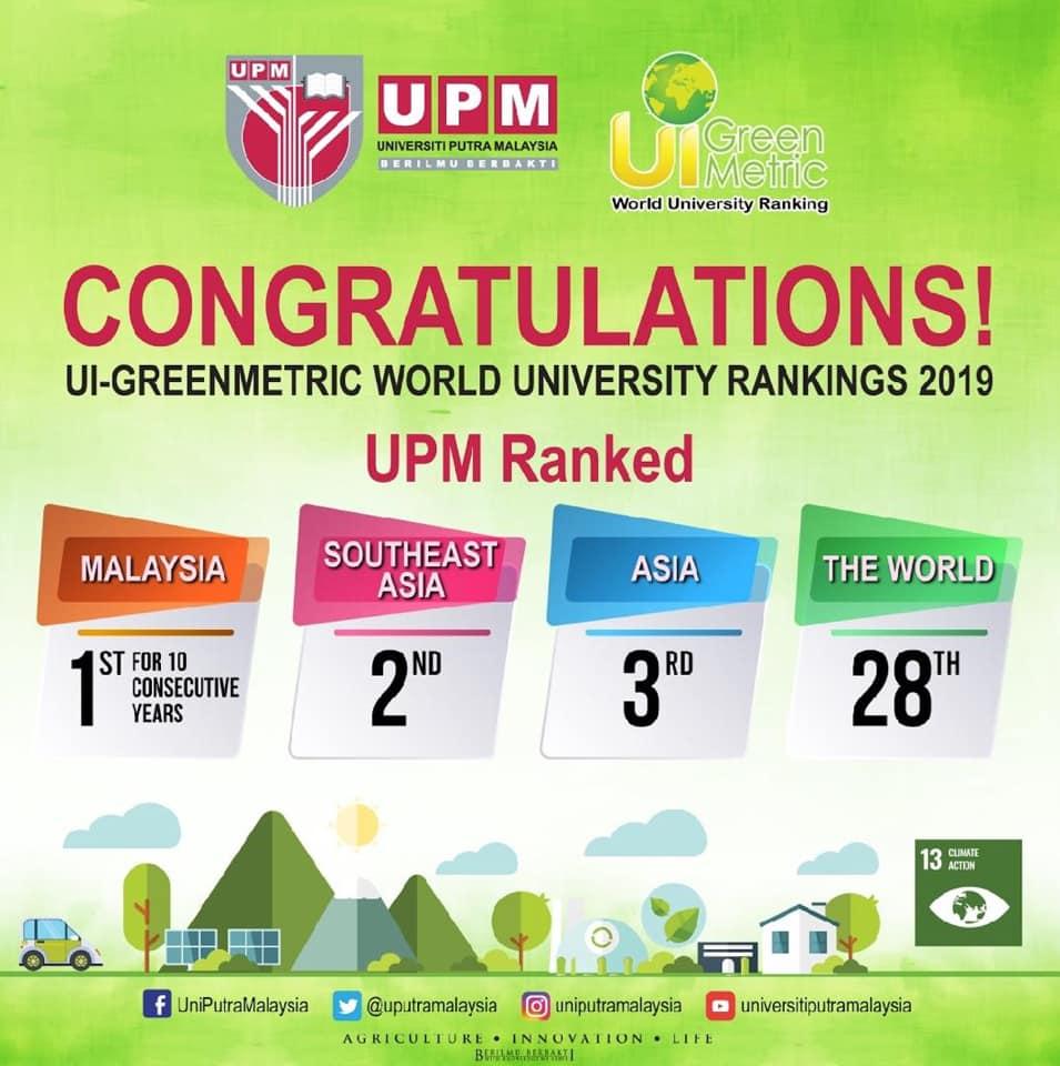 Universiti Putra Malaysia Upm Is Ranked 28th In The World Universiti Putra Malaysia Bintulu Sarawak Campus